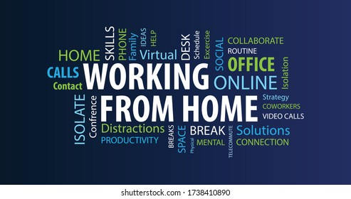 Working from Home Word Cloud on a Blue Background