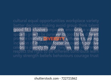 Workplace Word cloud team diversity