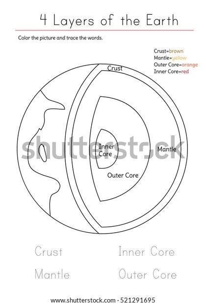 Worksheet Layers Earth Crust Inner Core Stock Vector ...
