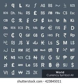 World All Currency Symbols. Currency sign. Currency icon.Money symbol. Vector illustration.