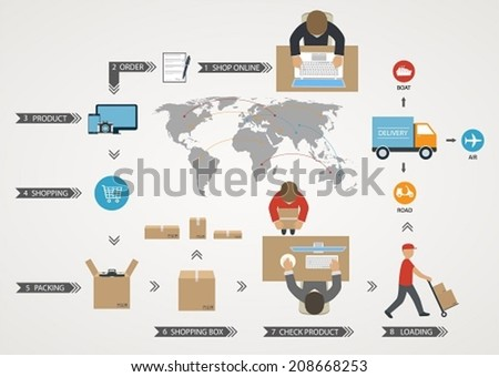 World Concept Delivery Goods Online Shopping Stock Vector Royalty