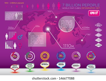 world demographics set of infographics elements. World map and six continents. 7 billion people