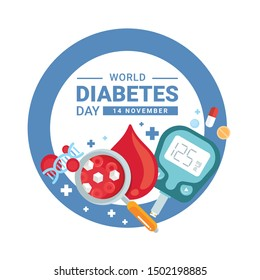 world diabetes day banner with Blood sugar magnifier ,DNA ,drug ,Glucose meter in blue circle ring vector design