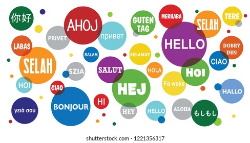 World hello day, November 21. Vector omg banner speech bubbles. different languages of world hello Speaking fun funny different languages of world hello cloud chat Social Media network icons icon talk