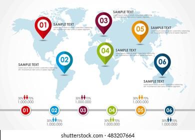 Gráfico mundial con diagrama de población. Ilustración del vector