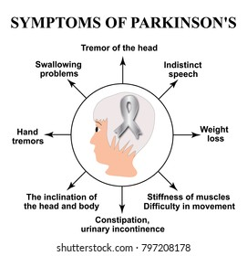 Labeled diagram van der graaf generator stock vector royalty free world parkinson day symptoms of parkinsons disease head of a man with a silver ccuart Images