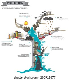 The world of pollution environment infographic template map design in dead tree shape, create by vector