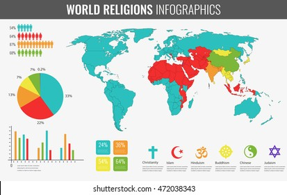 World religions infographic with world map, charts and other elements. Vector illustration