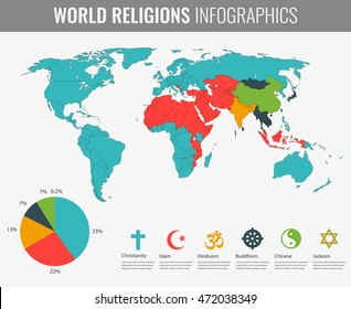 world religions infographic with world map charts and other elements vector illustration