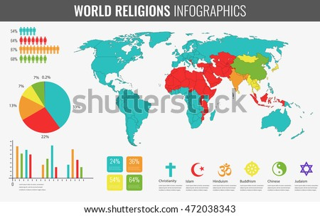 World Religions Infographic World Map Charts Stock Vector Royalty