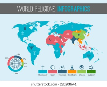 World religions infographic with pie chart and map vector illustration.