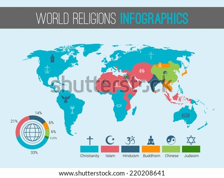 World Religions Infographic Pie Chart Map Stock Vector Royalty Free
