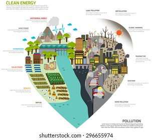 The world of separate green clean renewable recycle natural energy and pollution environment info graphic template layout design map in heart shape, create by vector