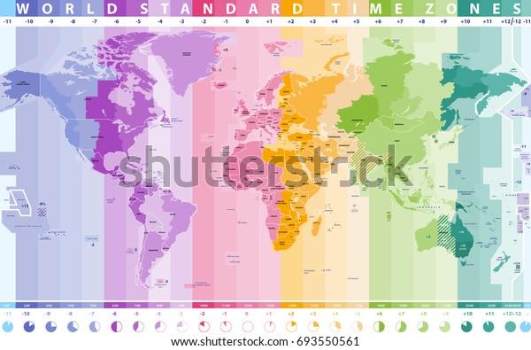 Verden Standard Tidszoner Vektor Kort Lagervektor Royaltyfri
