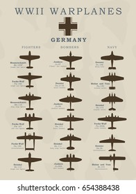World War II warplanes in vector silhouette line illustrations