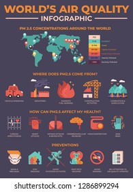 World's air quality pollution infographic elements with illustrations and icons for data report and information presentation
