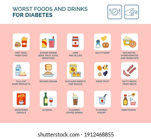 Worst foods and drinks for diabetes: diet and disease prevention concept