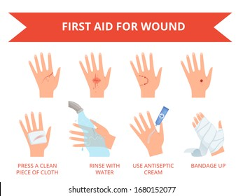 Wound skin treatment. First emergency help for human hand trauma injuries dressing bandage bleeding rescue vector set