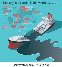 Wrecked oil tanker ship. Oil spill infographic. Vector illustration