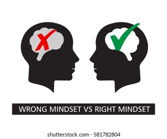Wrong mindset vs Right mindset vector illustration