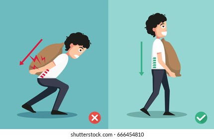 wrong and right carrying position,Improper or against proper carrying ,body posture,illustration,vector