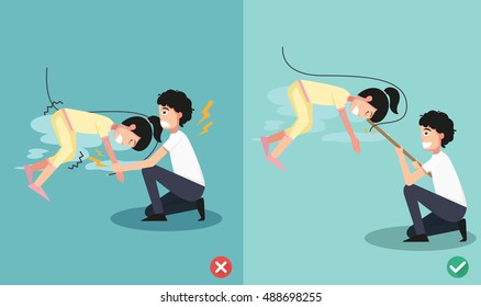 wrong and right for safety electric shock risk.vector illustration.