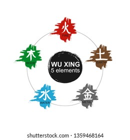 Wu xing 5 Elements Set. Vector colour isolated japanese nature symbols. Chinese calligraphy Feng Shui hieroglyph. China zodiac sign, astrology icon. Traditional graphic harmony energy mandala