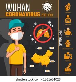 Wuhan Coronavirus 2019-nCoV, symptoms infographics.