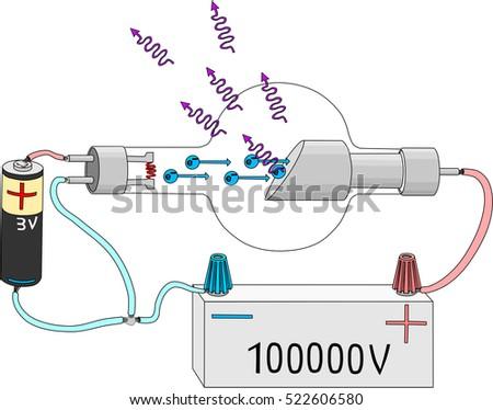 Xray Tube Stock Vector Royalty Free 522606580 Shutterstock