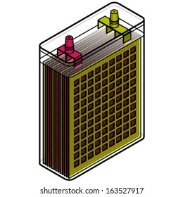 X-ray view of a lead-acid battery showing the layered plates, plate separators and the anode/cathode (positive/negative) terminals.