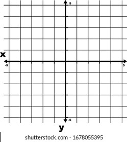 An xy grid/graph with grid lines are shown. It is the Cartesian coordinate system with the axes and some increments from -5 to 5 labelled, vintage line drawing or engraving illustration.