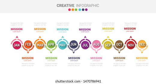 Year planner, 12 months, 1 year, Timeline infographics design vector and Presentation business can be used for Business concept with 12 options, steps or processes.