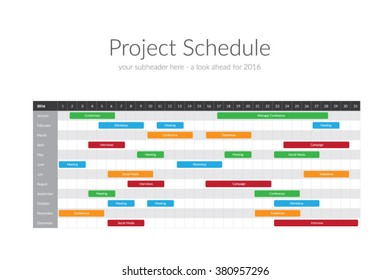 Yearly Project Schedule Chart