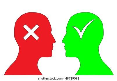 Yes and no symbols
