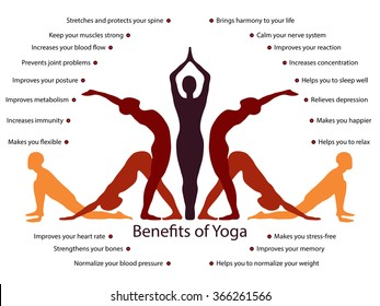 Yoga infographics, mental and physical benefits of practice