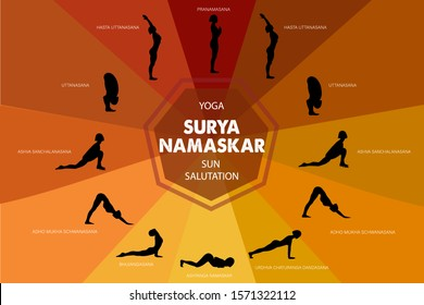 Yoga infographics. Surya Namaskar sequence or Salutation to the Sun yoga poses. Female cartoon character practicing Hatha yoga. Flat vector illustration. Asanas.