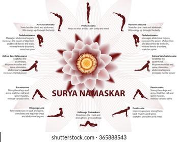 surya namaskar images stock photos  vectors  shutterstock