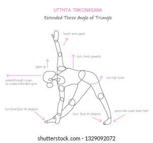 Yoga Utthita trikonasana, extended three angle of triangle yoga asana with instruction. Drawing vector illustration made by Tijana Djapovic