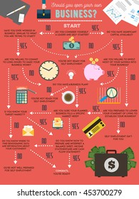 Are you ready to start your own business chart infographics. Vector poster. Business and financial design elements and icons.