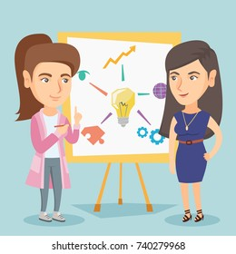 Young caucasian student explaining a project to a professor. Group of students working on a project. Two students discussing a project. Vector cartoon illustration. Square layout.