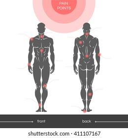 Young healthy man is a full-length with a designation of points of pain in the joints. Points of pain on a man's body with the footnotes. Vector illustration isolated on white background.