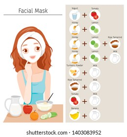 Young Woman Mask Her Face With Natural Facial Mask With Icons Set Of Fruits And Ingredients For Facial Mask, Nourishing, Beauty, Fashion