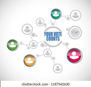 Your vote counts network diagram concept illustration isolated over a white background