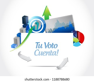 Your vote counts in Spanish. Election stats