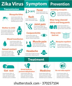 Zika virus infographics include transmission, symptom, prevention and treatment in low color style