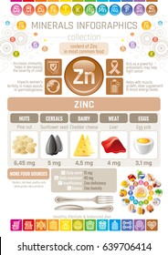 Zinc Mineral Vitamin supplement food icons. Healthy eating flat icon set, text letter logo, isolated background. Diet Infographics chart banner poster. Table vector illustration, human health benefit