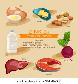 Zinc. Vitamins and minerals foods. Vector flat icons graphic design. Banner header illustration.
