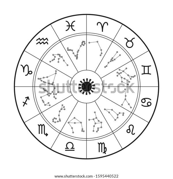 https://image.shutterstock.com/image-vector/zodiac-astrology-horoscope-wheel-zodiacal-600w-1595440522.jpg