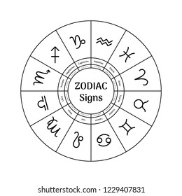 Zodiac circle with astrological symbols isolated on white background. Geometric representation of star signs for astrology horoscope. Zodiac calendar, mystic birthday constellation vector illustration