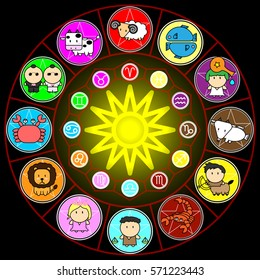 Zodiac Circle of horoscope signs with Cartoon icon vector on black background